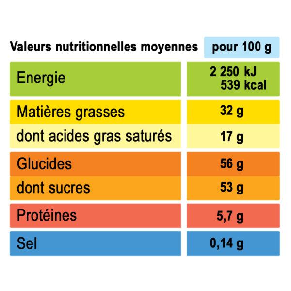 analyse nutritionnelle kougelhopf Alsace fourré
