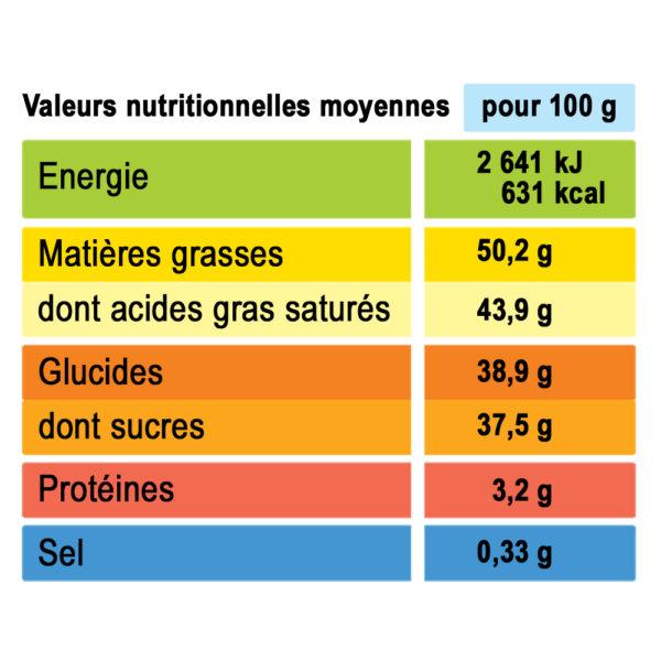 analyse nutritionnelle kougelhopf Alsace truffe originale