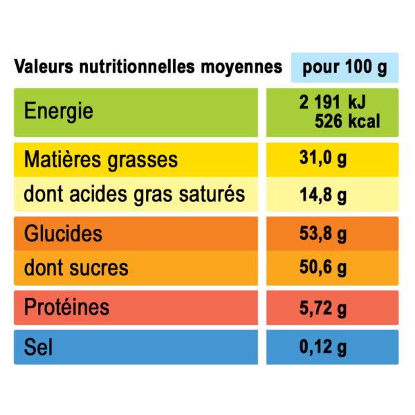 analyse nutritionnelle réglette coeur chocolaterie bruntz alsace