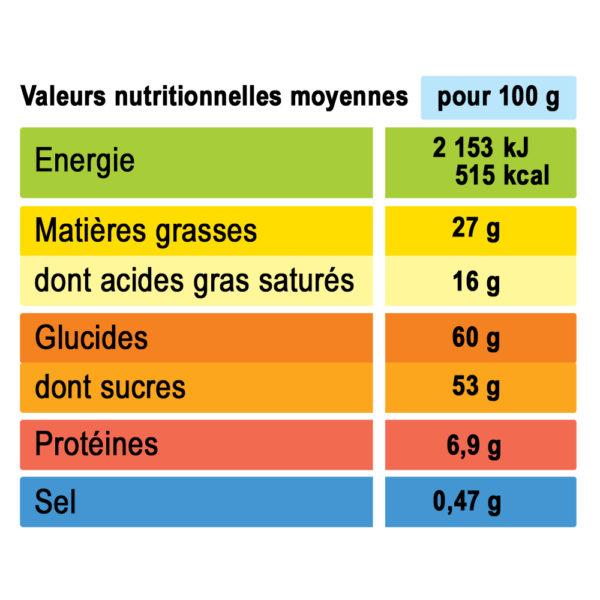 analyse nutritionnelle coeurs de céréales