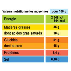 analyse nutritionnelle coeurs pâte à tartiner